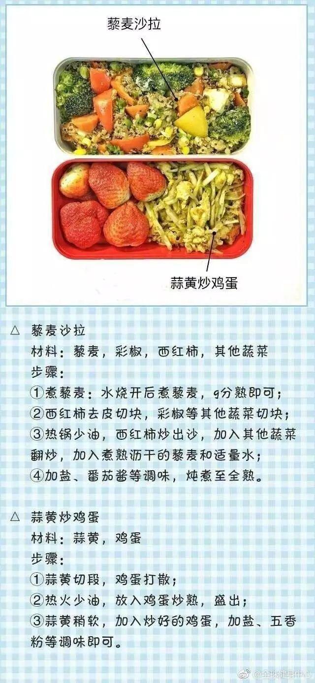 一周健康菜,适合跑者的好食谱!