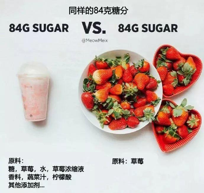 一组图告诉你:为什么你吃得很少却还是很胖!