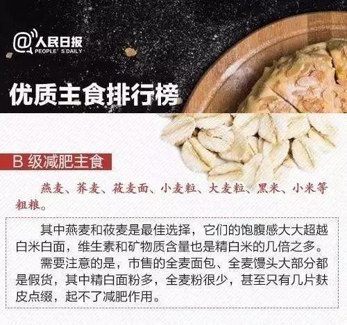 人民日报|减肥期间,主食应该这样吃!