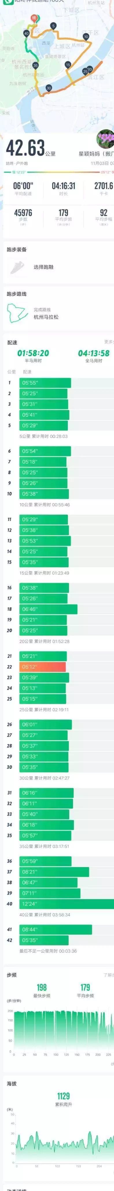 跑友分享 | 2019杭马挥步林荫,幸遇秋叶胜花期